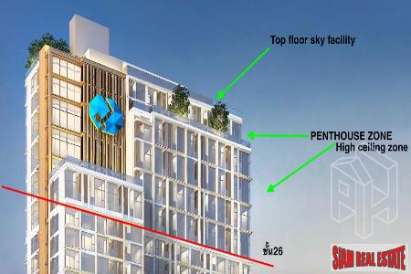 New Condo Development Conveniently located 14